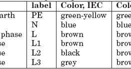 standard wiring color codes plc plc ladder plc ebook plc standard wiring color codes plc plc ladder plc ebook plc programming