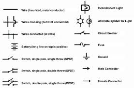 electrical schematic symbols s and identifications wiring diagram symbols