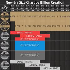 Small Medium Large Chart Images Online