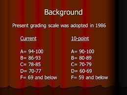 12 Conclusive Lcps Gpa Scale