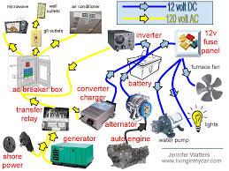 caravan electric hook up wiring diagram images wiring electrical 12 volt c er wiring diagram image amp engine