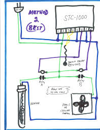 power strip suggestions page 2 reef2reef saltwater and reef stc 1000 wiring diagram uk stc 1000 method 203112013 jpg