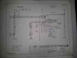 images of coachmen clipper wiring diagram wire diagram images wiring diagram 1999 viking 1706