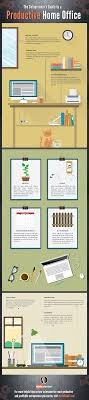 home office guide. solopreneur productive home office click here to guide r