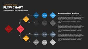 Ppt Flow Chart Template Flow Chart Powerpoint Template And Keynote Presentation Slidebazaar