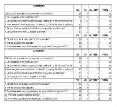 Template For Questionnaire Free Questionnaire Template Basic Simple Health Interestor Co