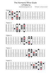 Minor Scale Pattern Inspiration The Harmonic Minor Scale Anyone Can Play Guitar