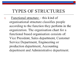 types of essay organization types of essay organization gxart  different types of essay organization structure homework for you different types of essay organization structure image