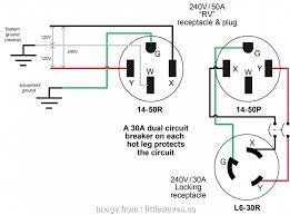 4 Gauge Wire Rating Simple 30 Twist Lock Plug Wiring