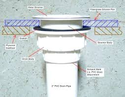 shower drain leak repair what size drain pipe for shower how to replace a bathroom drain shower drain leak repair