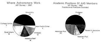 student argumentative essay journal topics