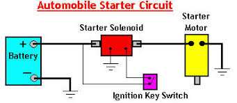 vw trike wiring when the ignition key is turned all the way to the start position it allows electricity to flow to the starter solenoid relay which then connects the