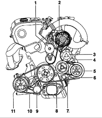 vwvortex com faq links diy reference table of contents engine specs of many vw engines the 1 8t
