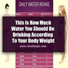 Water Intake By Weight Chart Water Chart Exactly How Much Water You Need To Drink To