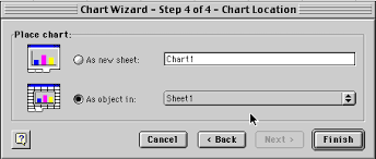 Excel Wizard Chart Using Excel To Create A Chart Or Graph At Internet 4 Classrooms