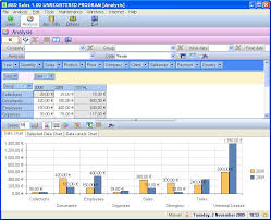 Business Analysis Software Free Download Msd Sales Complete Sales Analysis Software