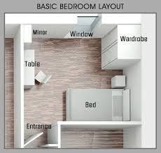 furniture feng shui. Bedroom Layout According To Feng Shui Furniture I