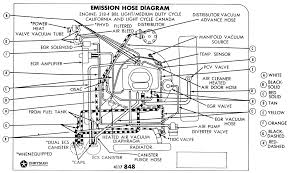 repair guides vacuum diagrams vacuum diagrams autozone com fig