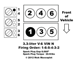 ford 5 8 firing order diagram 24h schemes toyota sienna 3 3 2008 auto images and specification