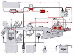 911 cis primer cis lambda although the diagram illustrates the system as installed on a water cooled engine the components are the same