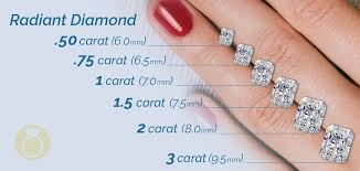 Radiant Cut Diamond Size Chart Carat Weight To Mm Size