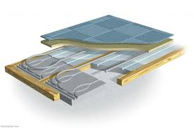 ... Laminate Flooring Laminate Flooring Wet Underfloor Heating ...