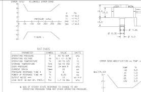 Map Sensor Voltage Chart Gm Map Sensor Identification Information 1 Bar 2 Bar 3 Bar