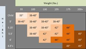 Size Chart For Bodyboards Buying Guide