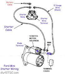starter wiring diagram ford starter image wiring ford starter relay wiring diagram ford auto wiring diagram schematic on starter wiring diagram ford