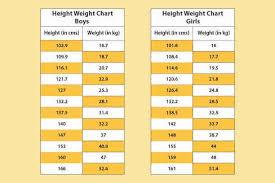Pediasure Height And Weight Chart Height And Weight Chart For Kids Kozen Jasonkellyphoto Co