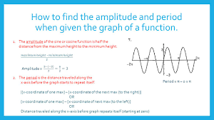 how to find the amplitude and period when given the graph of a function