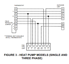 york package units wiring diagrams york heat pump wiring diagrams the wiring diagram york heat pump wiring diagrams digitalweb wiring diagram