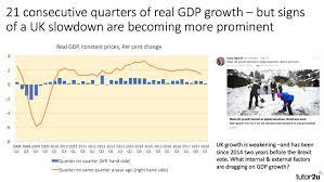 State Of The Uk Economy May 2018 Economics Tutor2u