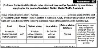 Eye Test Score Chart What Is 6 9 6 12 6 18 Eye Vision For Railways Recruitment