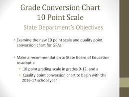 10 Pt Grading Scale Chart Uniform Grading Policy State Board Of Education April 12