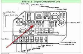 lexus sc400 fuse box wiring diagrams source lexus sc400 fuse box location data wiring diagram lexus sc400 water pump lexus sc400 fuse box