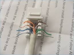 fancy ethernet wall jack wiring diagram gift electrical and wiring ethernet wall plug wiring ethernet wall jack wiring diagram artechulate info