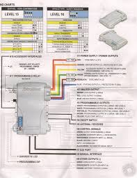 the12volt wiring diagrams wiring diagrams images of astrostart wiring diagrams 2001 wire diagram