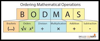 Math Operations Chart Ordering Mathematical Operations Bodmas Skillsyouneed