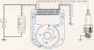 harv s grey motor magneto th fbekholden com the high voltage in the coil secondary windings overcomes the plug gap resistance the current flows in the secondary windings jumping the spark plug gap