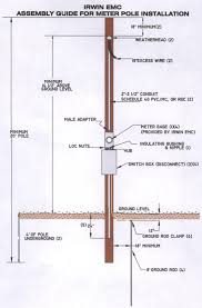 power pole wiring diagram wiring diagram electrical wiring diagram image about posts source power pole