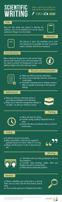 essay on fair paper help tips to write effective research me   research4lifetips for writing a research paper research4life help scientif research paper help research paper large research4lifetips