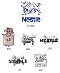 Organization Chart Of Nestle Company In Malaysia