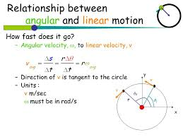 relationship between angular and linear motion