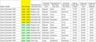 2014 Truck Comparison Chart Silverado 1500 Truckbedsizes Com