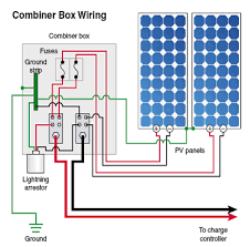 step by step guide to installing a solar photovoltaic system the photo on the left features a soladeck grid tied pv combiner notice four sets of wires positive and negative entering at the bottom and marked