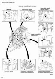 caterpillar c ecm wiring diagram solidfonts caterpillar c15 wiring diagram nilza net