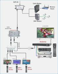tv cable wiring diagram wiring diagrams latest cable tv wiring wiring diagram portal dish cable wiring tv cable wiring diagram