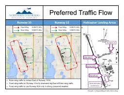 Traffic Pattern Custom Inspiration Ideas