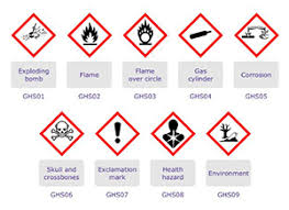Global Hazard Communication Based On Ghs Support Merck